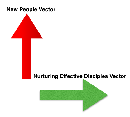 The green arrow is missional