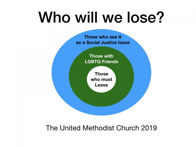 Those in the outer circle may be a third of UMC's membership