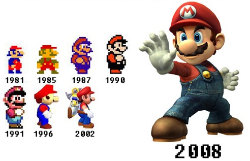 Even Mario had to undergo continuous improvement