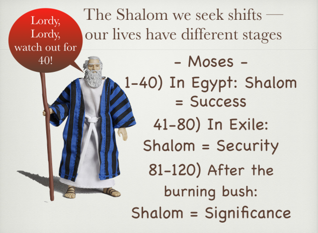 From my workshop and book: Finding Shalom