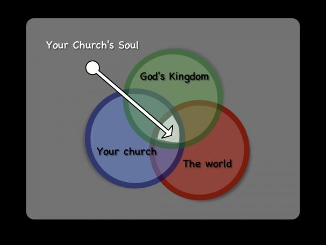 Your church's soul is here