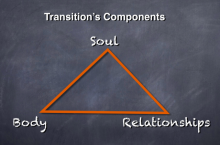 During transition, our souls rest on a base of body and relational concerns